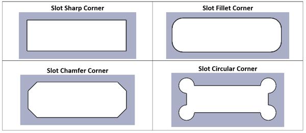 Corner type