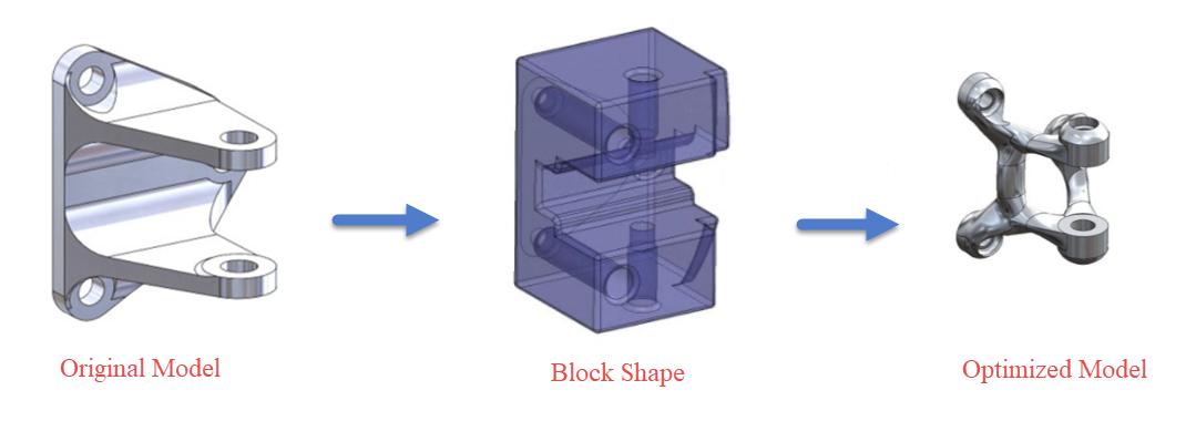 Generatief-design-CAD2M